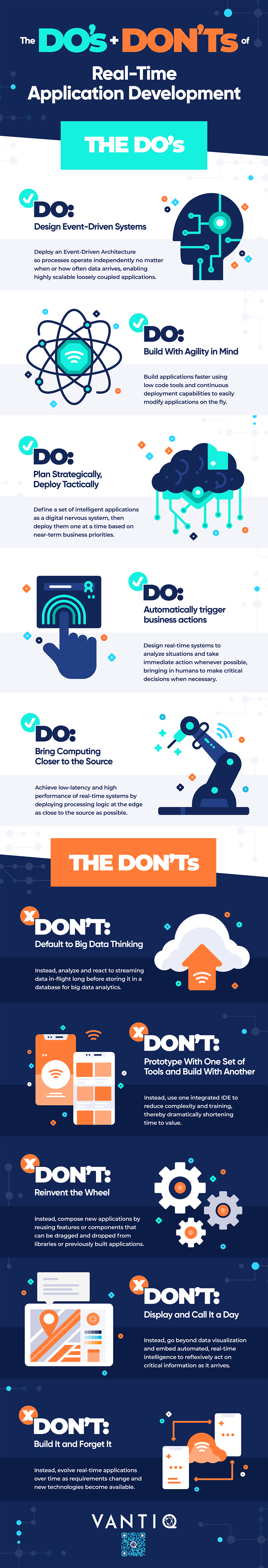 infographic the do's and dont's of real time application development